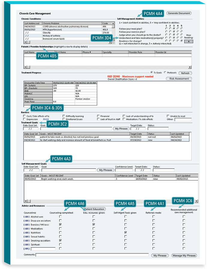 Pcmh template